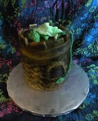blog posts cake engineering
