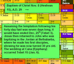 unto you is born this day the biblical for the dec 25th