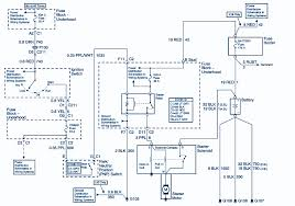 s10 wiring diagram s10 wiring diagrams instruction