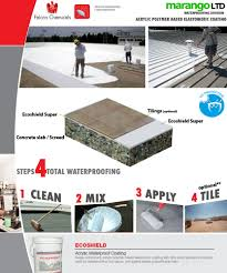 leaking roofs and terraces u2013 sokoniadvertiser