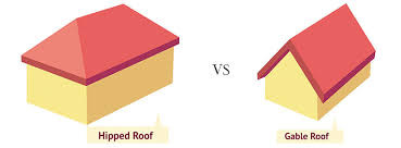 Hip Style Roof Design Hip Roof Vs Gable Roof для дому Pinterest Roof Styles