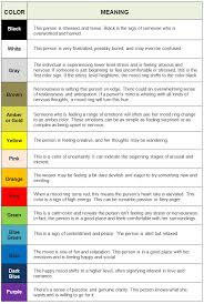 colour meaning cycle colour meanings