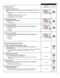 lexus driver door not locking vehicle customization check sheet u0026 carista app lexus rc350
