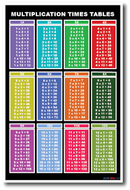 Times Tables 1 12 Times Tables 1 12 New Educational Classroom Math Poster