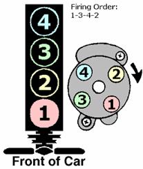 solved spark flug firing order fixya