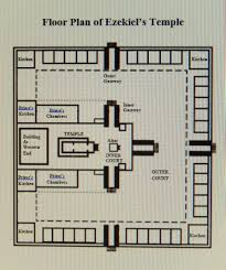 temple floor plan the building of the temple and the city of jerusalem in the