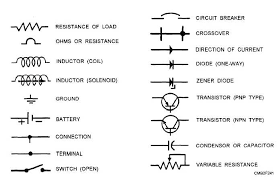 electrical wiring symbols electrical wiring schematic diagram