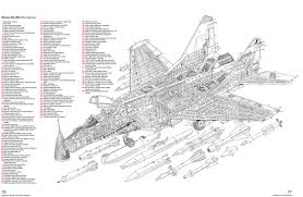mikoyan mig 29 u0027fulcrum u0027 manual 1981 to present owners u0027 workshop