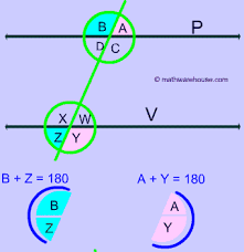 parallel lines a transversal and the angles formed corresponding