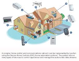 www top home security systems net vivint security s goal is to