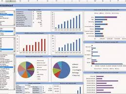 Free Project Dashboard Template Excel Dashboard In Excel Free