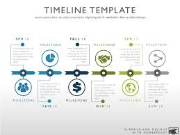 Project Management Timeline Template by Timeline Template U2013 My Product Roadmap