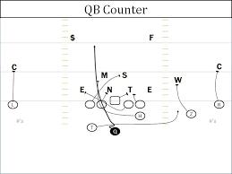 23 best auburn offense images on football drills