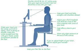 ergonomics for desktop maintain a good posture infographic