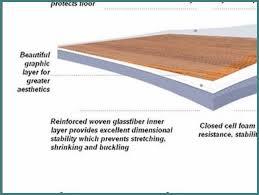 vinyl floor padding floor decoration