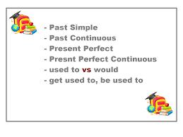 Preposition Practice Worksheets Present Perfect Tense Worksheet Affirmative Interrogative