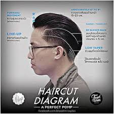 philipines haircut style a perfect pomp haircut diagram salon pinterest pomp haircut