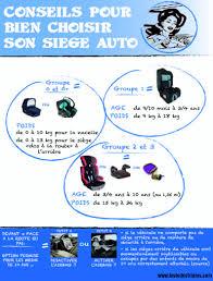 choisir siege auto bébé choisir siège auto infographie la vie des triplés