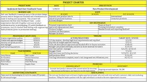 Six Sigma Project Charter Template Excel Project Charter Recherche Business