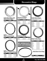 decorative metal elements ims ornamental steel