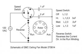 ceiling fan capacitor wiring diagram u0026 hunter ceiling fan