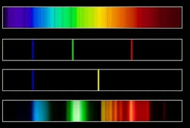 light bulb color spectrum color strongly affects environmental impact