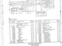 460b cat telehandler wiring diagram wiring diagrams
