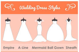 wedding dress guide the ultimate guide to buying an inexpensive wedding dress online