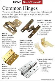 different types of european cabinet hinges types of soft close