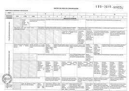 199 2015 Minedu Matriz De | diseño curricular nacional modificado por rm 199 2015 minedu