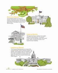 worksheet legislative branch of government has more worksheets