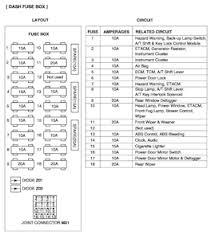 2001 hyundai elantra fuse diagram 2004 hyundai elantra engine diagram questions with pictures