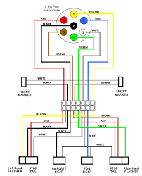 uk trailer wiring diagram diagram wiring diagrams for diy car