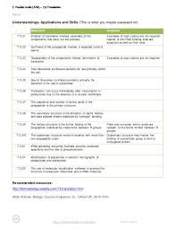 senior hr manager resume sample bioknowledgy dp notes 7 3 translation ahl