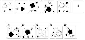 abstract reasoning the 3 stages of quickly finding the right