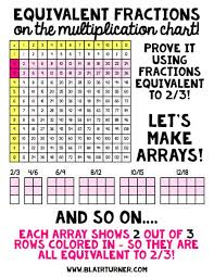 334 best one math lesson at a time images on pinterest teaching