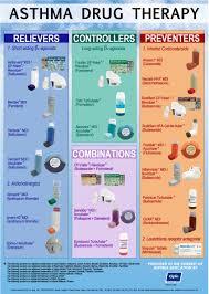 raising a child with asthma part 3 treatment s daytonafitmom