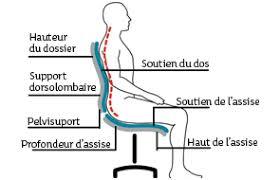hauteur bureau ergonomie ergonomie au travail comment et par où commencer manutan