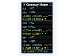 gadget de bureau windows 8 currency meter 1 4 free for windows