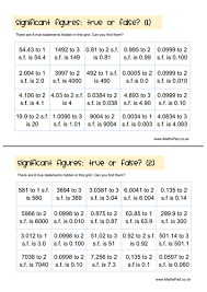 Calculations Significant Figures Worksheet Answers Rounding Estimation Significant Figures By Mathspaduk