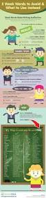 Schlafzimmer Englisch Vokabeln Die Besten 25 Langweilig Englisch Ideen Auf Pinterest Essay