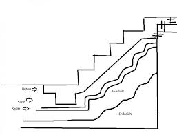 treppen einschalen betontreppe selber einschalen