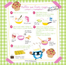 recettes cuisine enfants muffins c monetiquette nos recettes recette