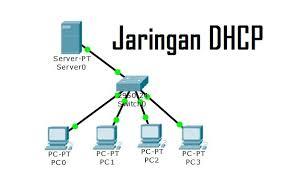 membuat jaringan lan dengan cisco packet tracer cara membuat simulasi jaringan dhcp di cisco packet tracer