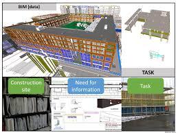 Challenge Site Challenge Bim On The Construction Site Generating Information