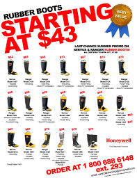 Wildfire Boots For Sale by Closeout On Rubber Firefighting Boots From Honeywell Fire Critic
