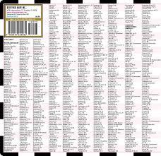 Streetwise Maps Streetwise Boston Amazon Co Uk Michael Brown 9780935039085 Books