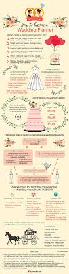 become a wedding planner how to become a wedding planner schools