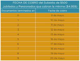 fecha de cobro pension no contributiva mayo 2016 anses fechas del pago extraordinario de 500
