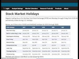 day after thanksgiving 2016 stock market hours best market 2017
